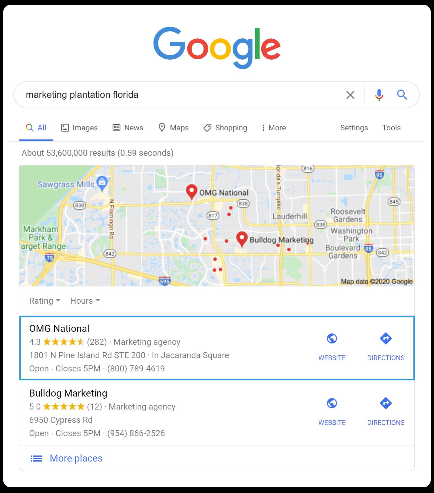 Googlelocalpackv6