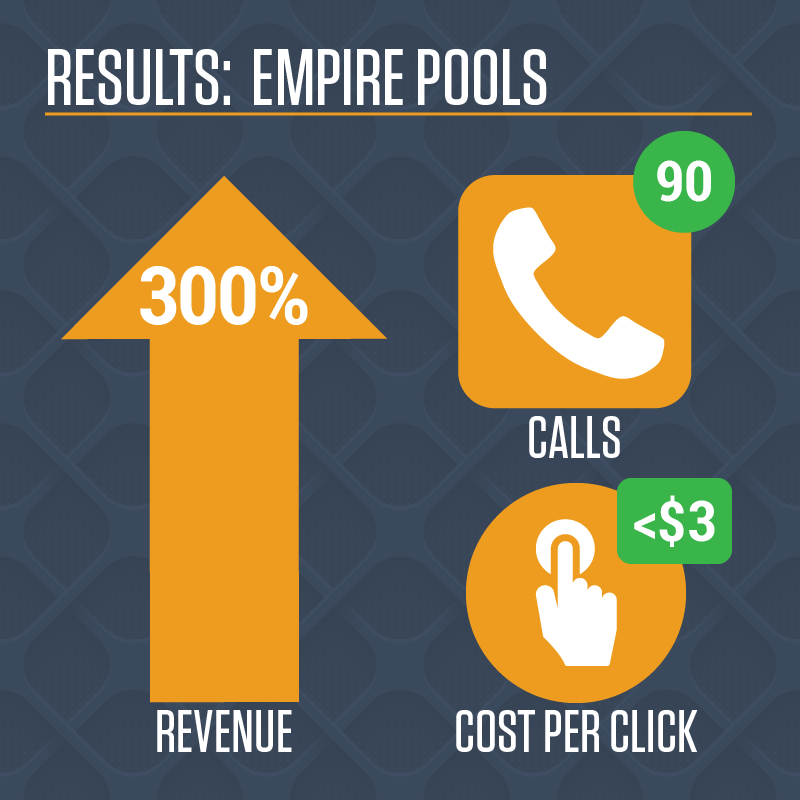 Case Study Empire Pools 01