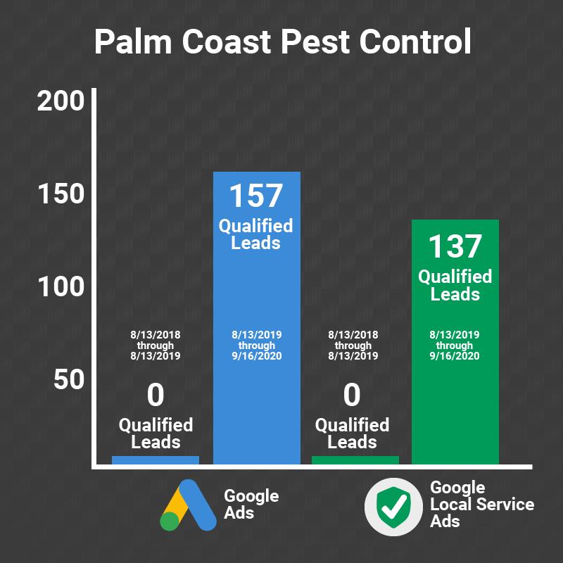 Pestcontrolresults